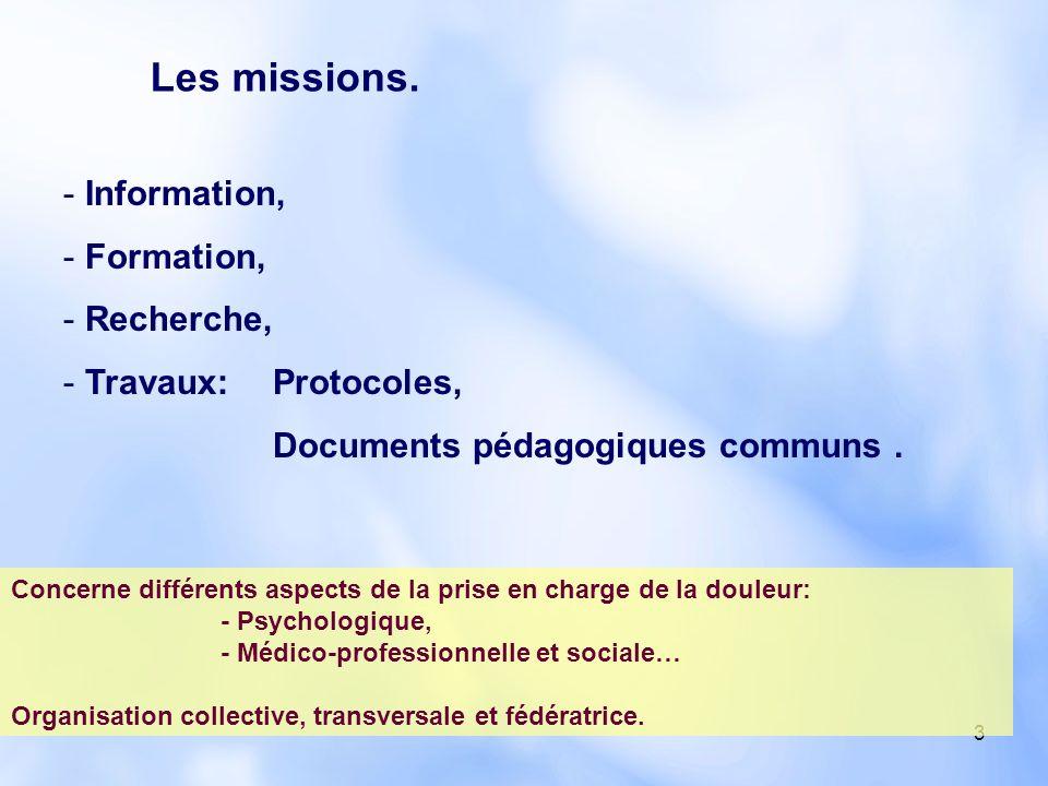 3 Les missions. - Information, - Formation, - Recherche, - Travaux:Protocoles, Documents pédagogiques communs. Concerne différents aspects de la prise