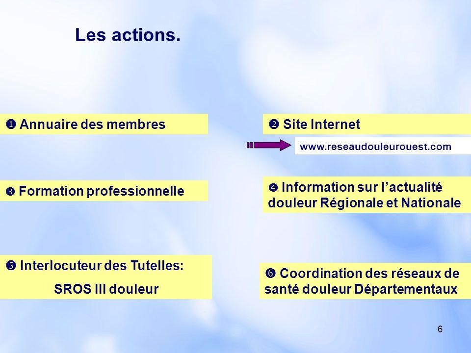 6 Annuaire des membres Site Internet www.reseaudouleurouest.com Formation professionnelle Information sur lactualité douleur Régionale et Nationale In
