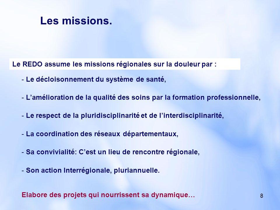 9 Secrétaire.Dr. Serge ROBARD C.R.L.C.C. Gauducheau - Nantes Secrétaire adjoint.
