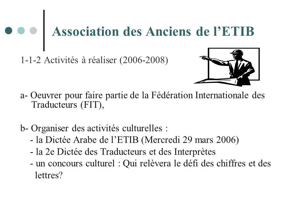 Association des Anciens de lETIB 1-1-2 Activités à réaliser (2006-2008) a- Oeuvrer pour faire partie de la Fédération Internationale des Traducteurs (