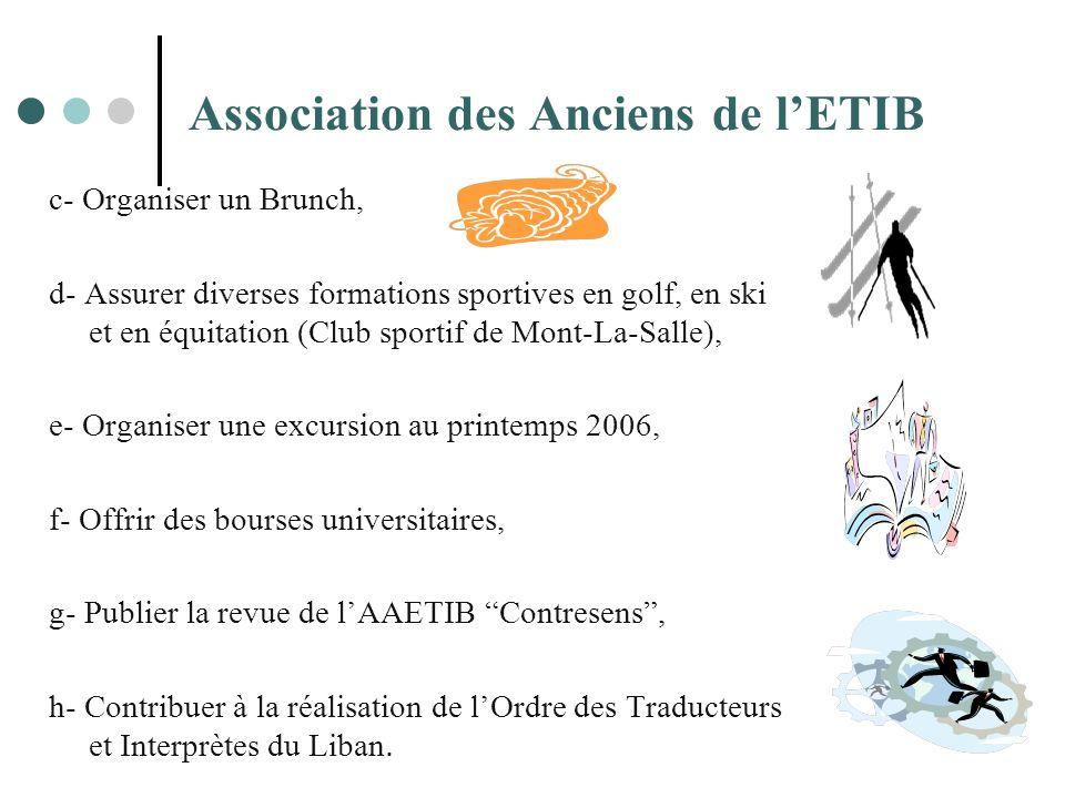 Association des Anciens de lETIB c- Organiser un Brunch, d- Assurer diverses formations sportives en golf, en ski et en équitation (Club sportif de Mo
