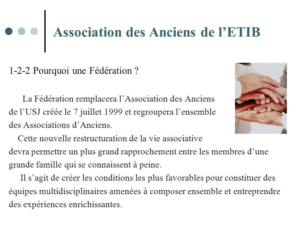 Association des Anciens de lETIB 1-2-2 Pourquoi une Fédération ? La Fédération remplacera lAssociation des Anciens de lUSJ créée le 7 juillet 1999 et