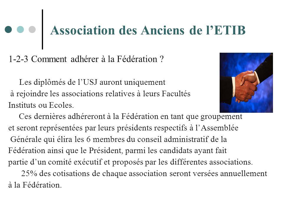 Association des Anciens de lETIB 1-2-3 Comment adhérer à la Fédération ? Les diplômés de lUSJ auront uniquement à rejoindre les associations relatives