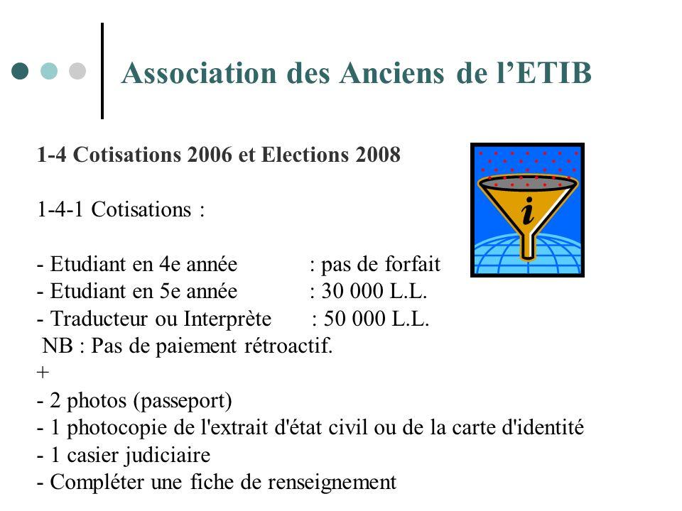 Association des Anciens de lETIB 1-4 Cotisations 2006 et Elections 2008 1-4-1 Cotisations : - Etudiant en 4e année : pas de forfait - Etudiant en 5e a