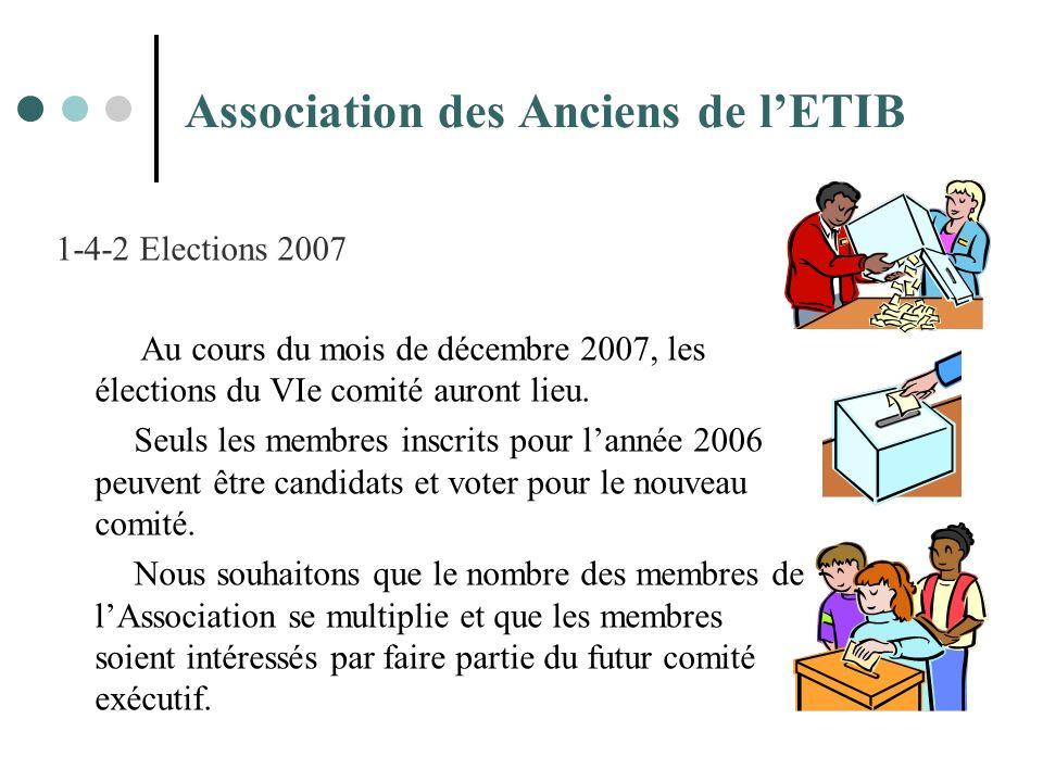 Association des Anciens de lETIB 1-4-2 Elections 2007 Au cours du mois de décembre 2007, les élections du VIe comité auront lieu. Seuls les membres in