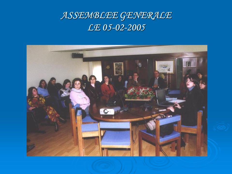 Association des Anciens de lETIB 1-2-2 Pourquoi une Fédération .