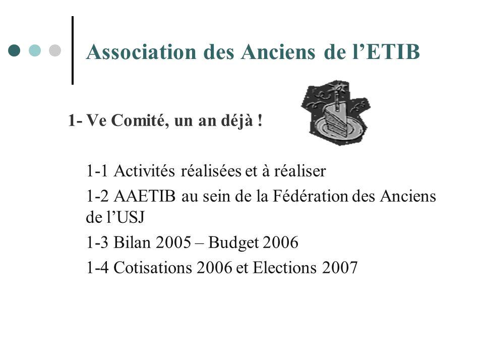 Association des Anciens de lETIB 1- Ve Comité, un an déjà ! 1-1 Activités réalisées et à réaliser 1-2 AAETIB au sein de la Fédération des Anciens de l