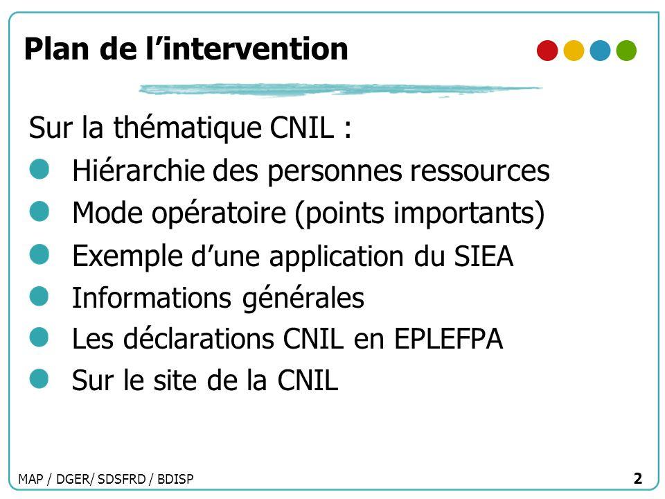 MAP / DGER/ SDSFRD / BDISP 2 Plan de lintervention Sur la thématique CNIL : Hiérarchie des personnes ressources Mode opératoire (points importants) Ex