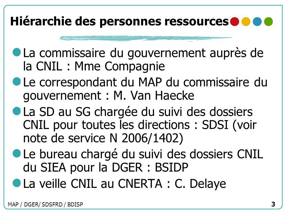 MAP / DGER/ SDSFRD / BDISP 3 Hiérarchie des personnes ressources La commissaire du gouvernement auprès de la CNIL : Mme Compagnie Le correspondant du