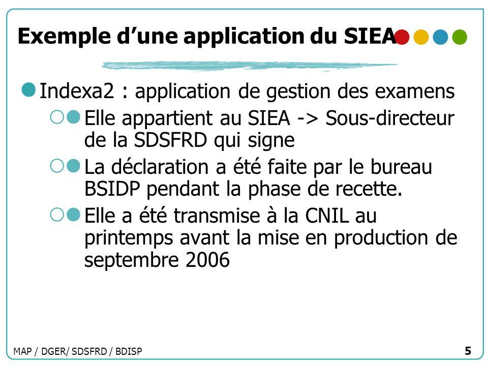 MAP / DGER/ SDSFRD / BDISP 5 Exemple dune application du SIEA Indexa2 : application de gestion des examens Elle appartient au SIEA -> Sous-directeur d