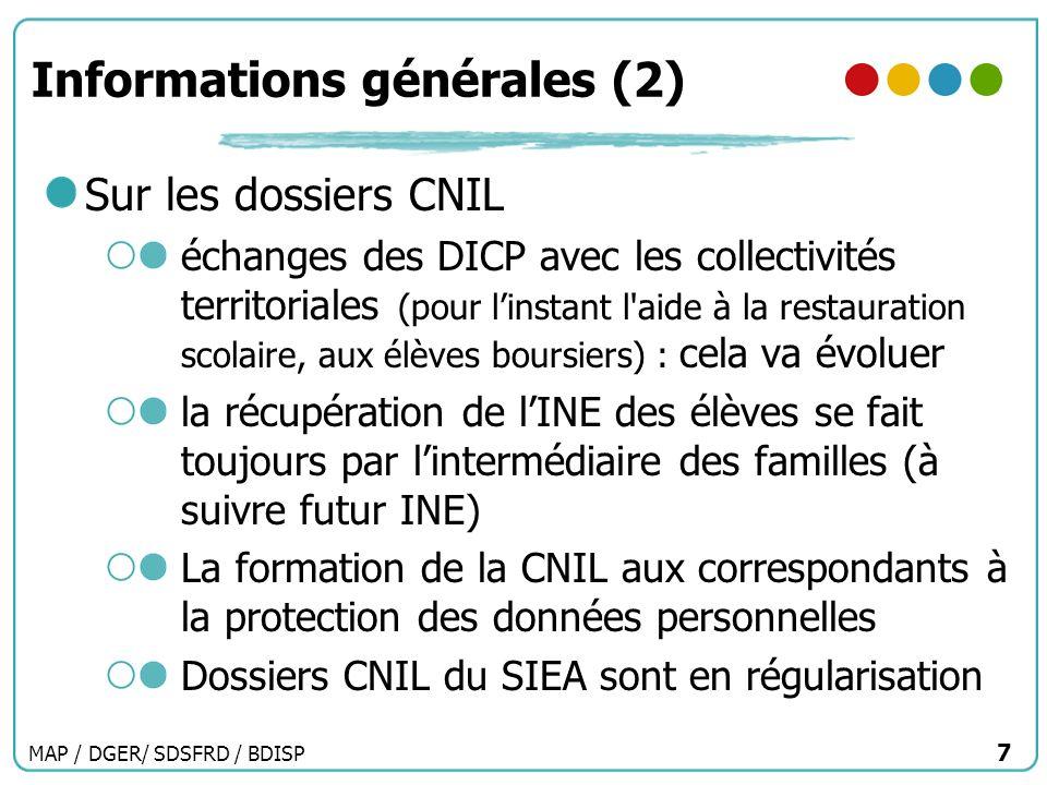 MAP / DGER/ SDSFRD / BDISP 7 Informations générales (2) Sur les dossiers CNIL échanges des DICP avec les collectivités territoriales (pour linstant l'
