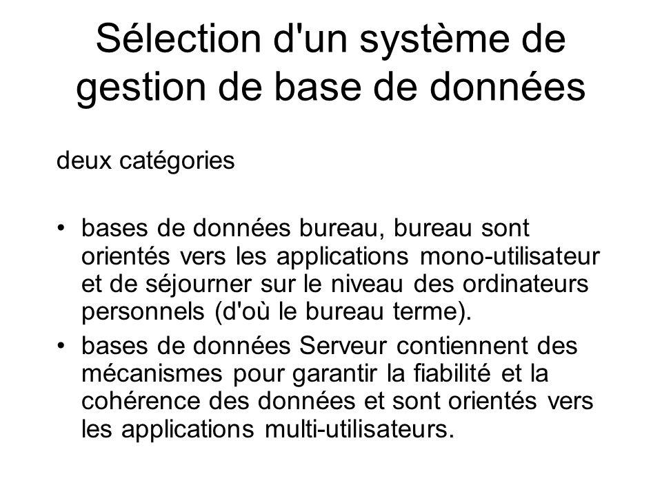 Sélection d un système de gestion de base de données deux catégories bases de données bureau, bureau sont orientés vers les applications mono-utilisateur et de séjourner sur le niveau des ordinateurs personnels (d où le bureau terme).