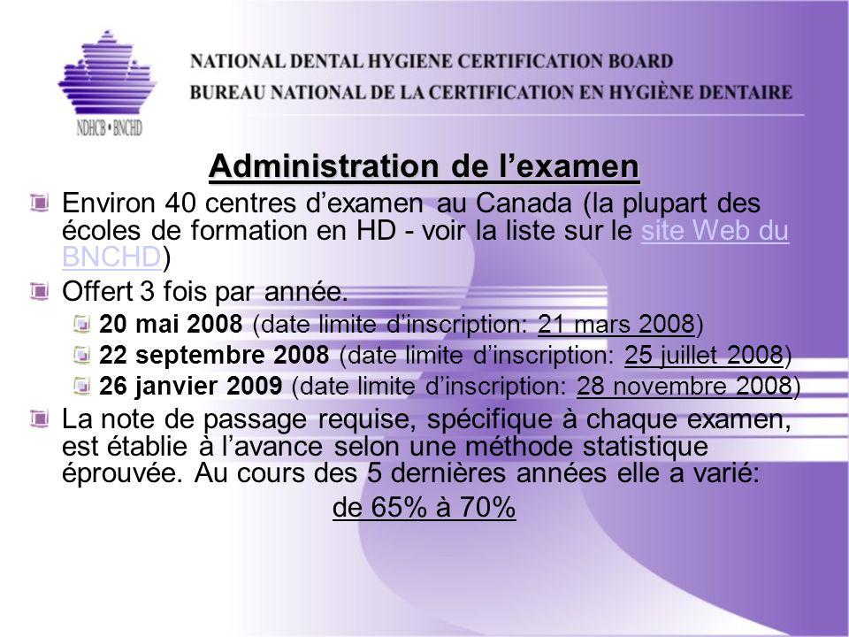 Administration de lexamen Environ 40 centres dexamen au Canada (la plupart des écoles de formation en HD - voir la liste sur le site Web du BNCHD)site Web du BNCHD Offert 3 fois par année.