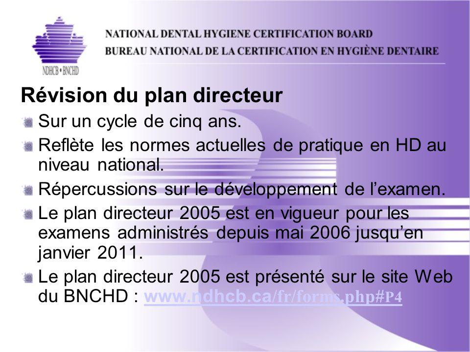 Révision du plan directeur Sur un cycle de cinq ans.