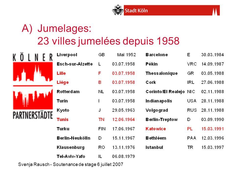 Svenja Rausch - Soutenance de stage 6 juillet 2007 A)Jumelages: 23 villes jumelées depuis 1958