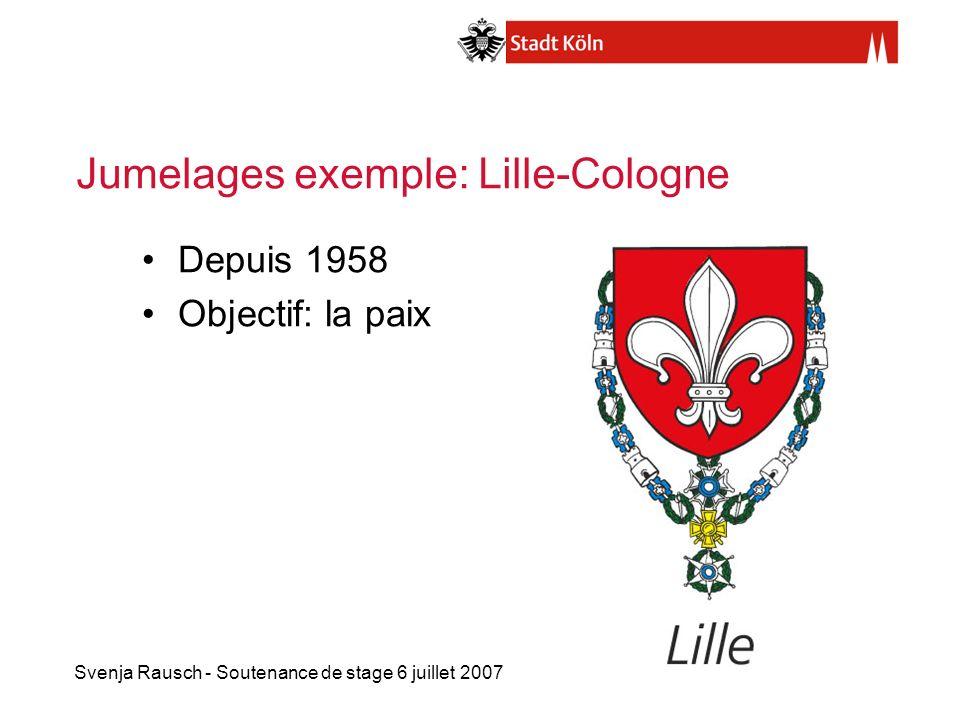Svenja Rausch - Soutenance de stage 6 juillet 2007 Jumelages exemple: Lille-Cologne Depuis 1958 Objectif: la paix