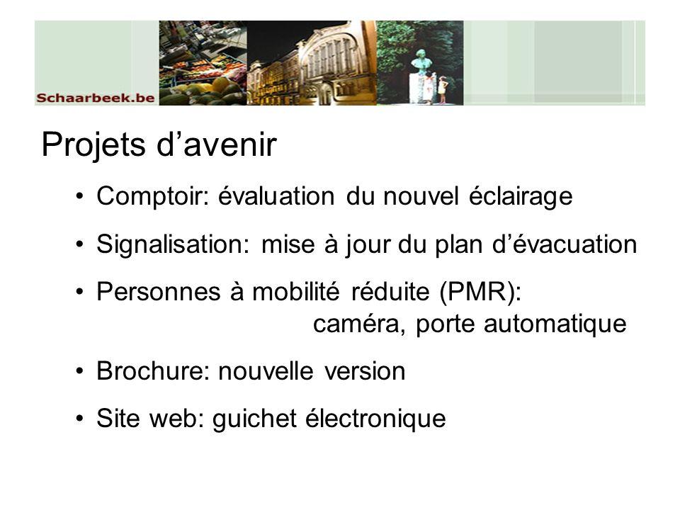 Projets davenir Comptoir: évaluation du nouvel éclairage Signalisation: mise à jour du plan dévacuation Personnes à mobilité réduite (PMR): caméra, porte automatique Brochure: nouvelle version Site web: guichet électronique