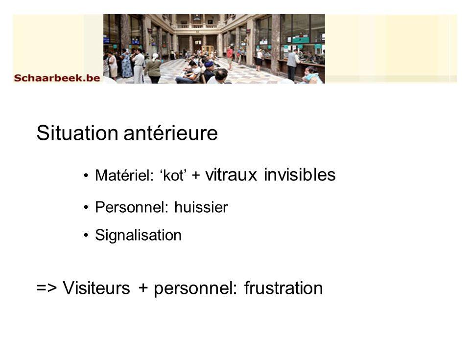 Situation antérieure Matériel: kot + vitraux invisibles Personnel: huissier Signalisation => Visiteurs + personnel: frustration