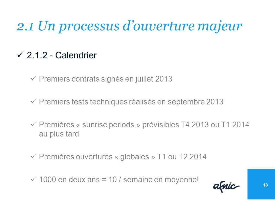 2.1 Un processus douverture majeur 2.1.2 - Calendrier Premiers contrats signés en juillet 2013 Premiers tests techniques réalisés en septembre 2013 Premières « sunrise periods » prévisibles T4 2013 ou T1 2014 au plus tard Premières ouvertures « globales » T1 ou T2 2014 1000 en deux ans = 10 / semaine en moyenne.