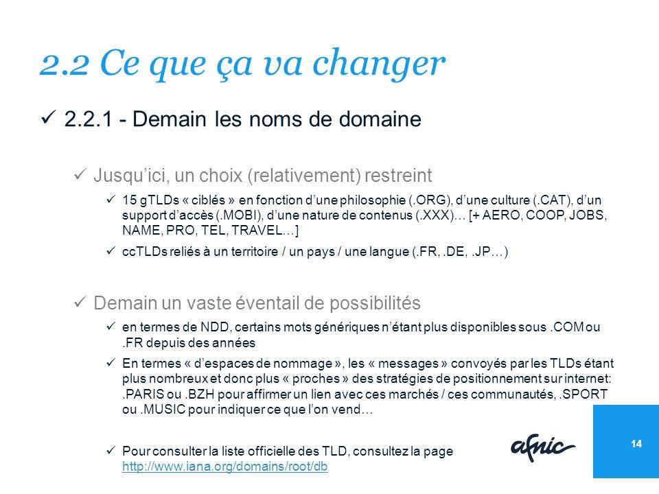 2.2 Ce que ça va changer 2.2.1 - Demain les noms de domaine Jusquici, un choix (relativement) restreint 15 gTLDs « ciblés » en fonction dune philosophie (.ORG), dune culture (.CAT), dun support daccès (.MOBI), dune nature de contenus (.XXX)… [+ AERO, COOP, JOBS, NAME, PRO, TEL, TRAVEL…] ccTLDs reliés à un territoire / un pays / une langue (.FR,.DE,.JP…) Demain un vaste éventail de possibilités en termes de NDD, certains mots génériques nétant plus disponibles sous.COM ou.FR depuis des années En termes « despaces de nommage », les « messages » convoyés par les TLDs étant plus nombreux et donc plus « proches » des stratégies de positionnement sur internet:.PARIS ou.BZH pour affirmer un lien avec ces marchés / ces communautés,.SPORT ou.MUSIC pour indiquer ce que lon vend… Pour consulter la liste officielle des TLD, consultez la page http://www.iana.org/domains/root/db http://www.iana.org/domains/root/db 14