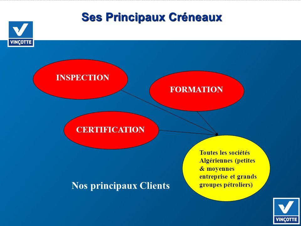 Ses Principaux Créneaux INSPECTION FORMATION CERTIFICATION Nos principaux Clients Toutes les sociétés Algériennes (petites & moyennes entreprise et gr