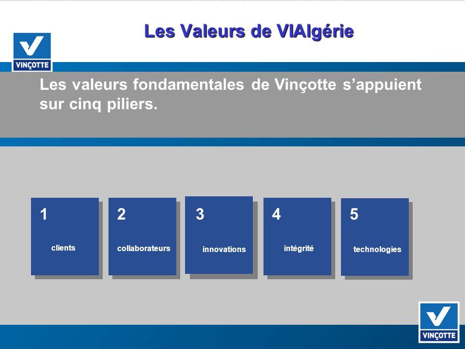Les Valeurs de VIAlgérie Les valeurs fondamentales de Vinçotte sappuient sur cinq piliers. 12345 clients collaborateursintégrité innovationstechnologi