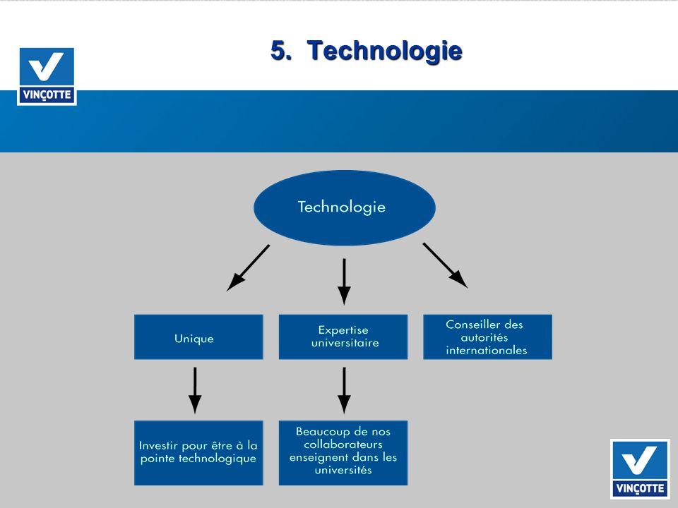 5. Technologie
