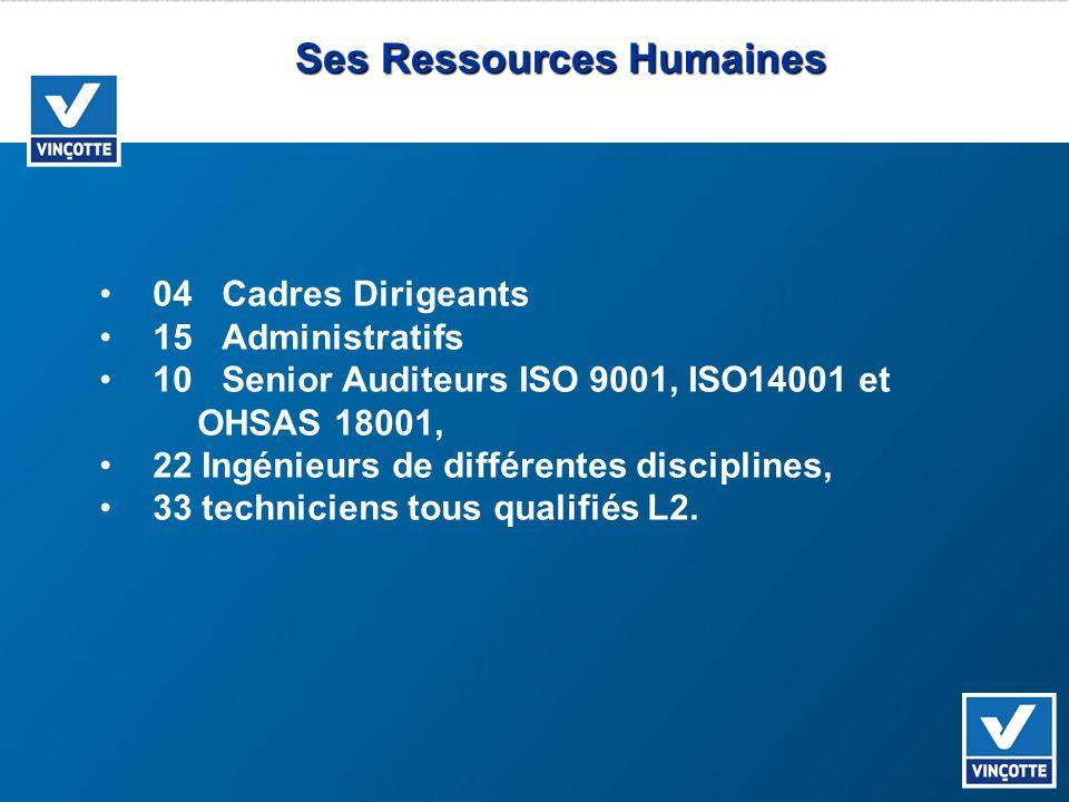 Ses Ressources Humaines 04 Cadres Dirigeants 15 Administratifs 10 Senior Auditeurs ISO 9001, ISO14001 et OHSAS 18001, 22 Ingénieurs de différentes dis