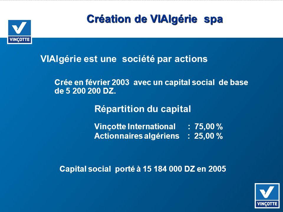 Création de VIAlgérie spa VIAlgérie est une société par actions Crée en février 2003 avec un capital social de base de 5 200 200 DZ. Répartition du ca