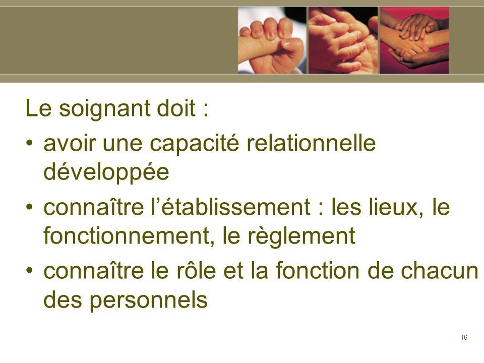16 Le soignant doit : avoir une capacité relationnelle développée connaître létablissement : les lieux, le fonctionnement, le règlement connaître le r