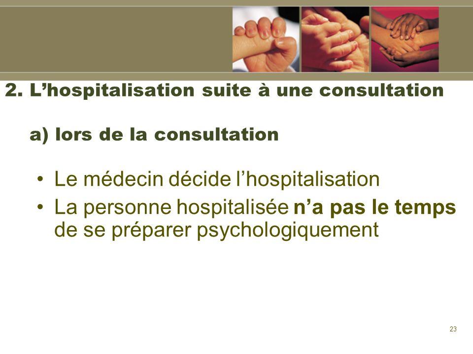 23 2. Lhospitalisation suite à une consultation a) lors de la consultation Le médecin décide lhospitalisation La personne hospitalisée na pas le temps