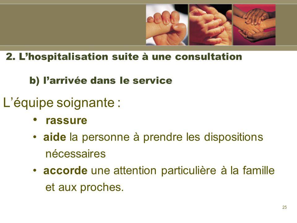 25 2. Lhospitalisation suite à une consultation b) larrivée dans le service Léquipe soignante : rassure aide la personne à prendre les dispositions né