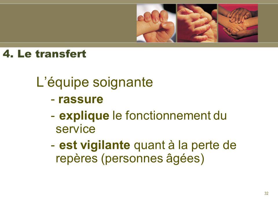 32 4. Le transfert Léquipe soignante - rassure - explique le fonctionnement du service - est vigilante quant à la perte de repères (personnes âgées)
