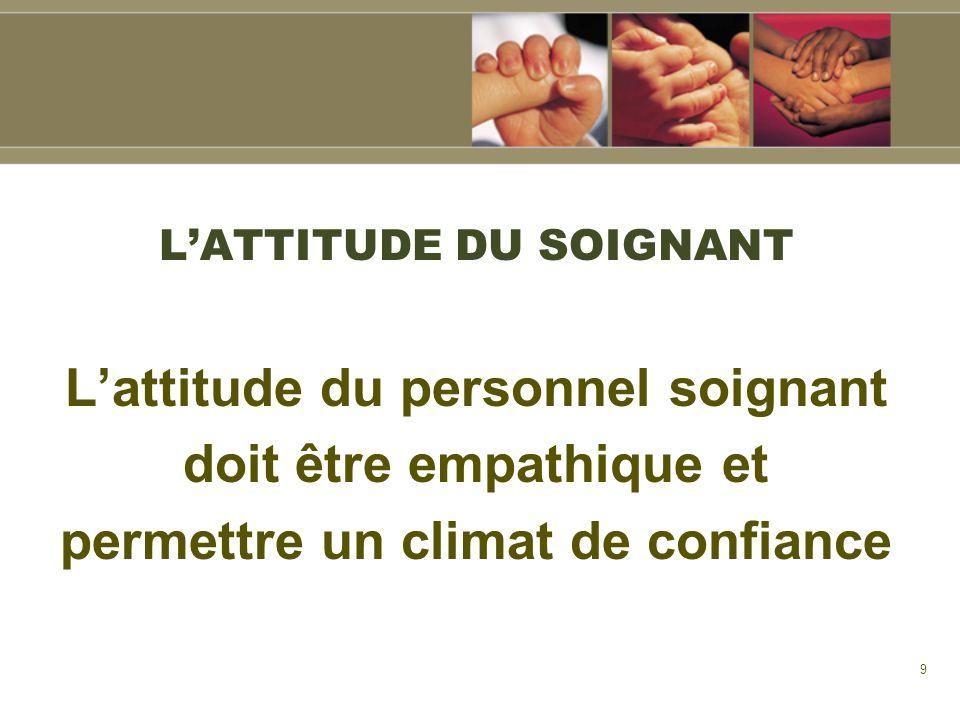 9 LATTITUDE DU SOIGNANT Lattitude du personnel soignant doit être empathique et permettre un climat de confiance