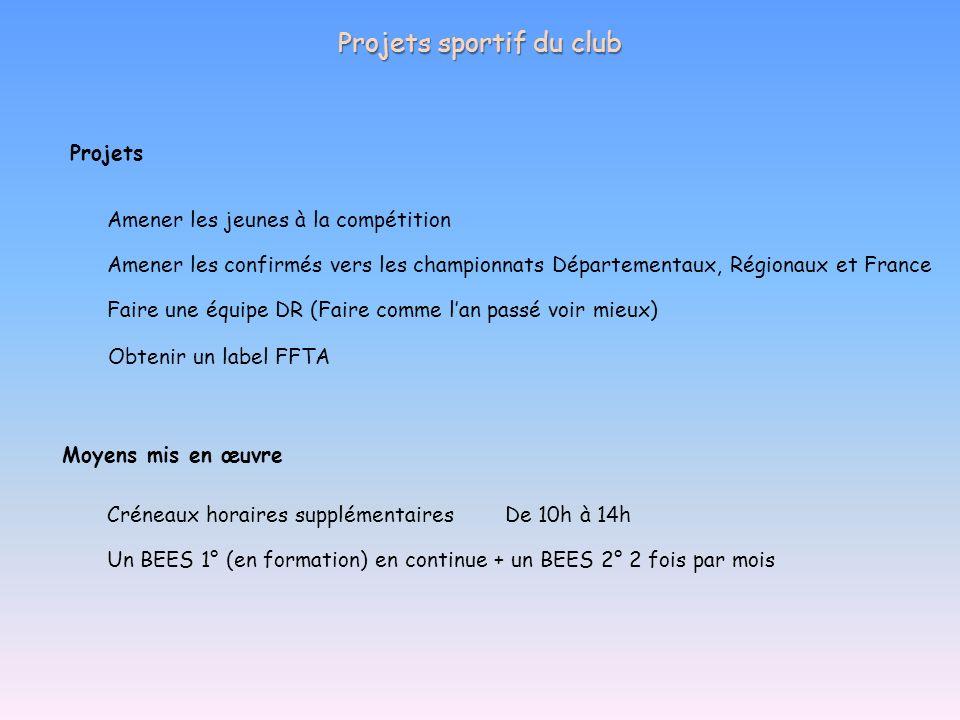 Projets sportif du club Projets Moyens mis en œuvre Amener les jeunes à la compétition Amener les confirmés vers les championnats Départementaux, Régi