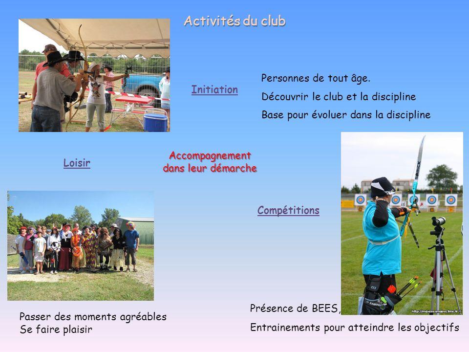 Activités du club Initiation Personnes de tout âge. Découvrir le club et la discipline Base pour évoluer dans la discipline Loisir Compétitions Entrai