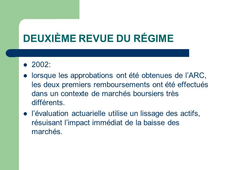 DEUXIÈME REVUE DU RÉGIME 2002: lorsque les approbations ont été obtenues de lARC, les deux premiers remboursements ont été effectués dans un contexte de marchés boursiers très différents.