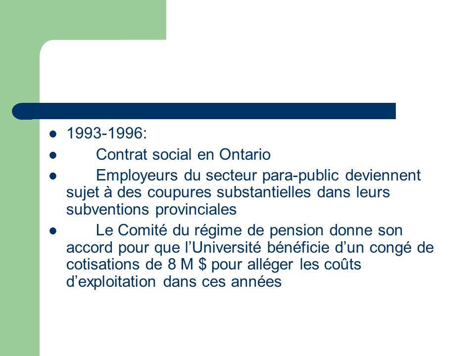 1993-1996: Contrat social en Ontario Employeurs du secteur para-public deviennent sujet à des coupures substantielles dans leurs subventions provincia