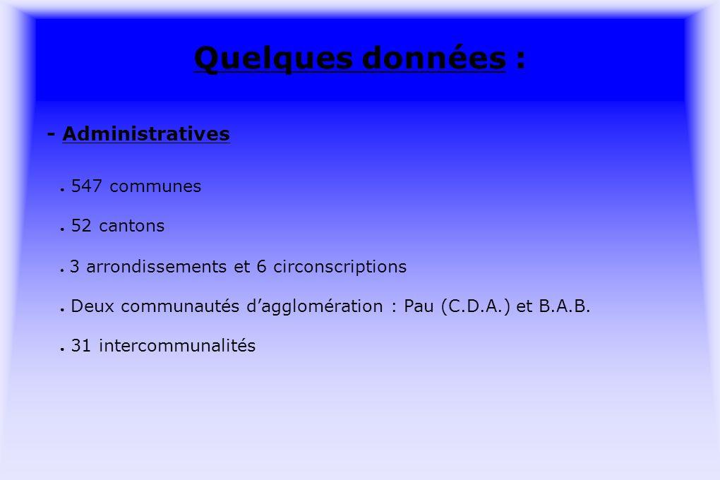 Quelques données : - Administratives 547 communes 52 cantons 3 arrondissements et 6 circonscriptions Deux communautés dagglomération : Pau (C.D.A.) et B.A.B.