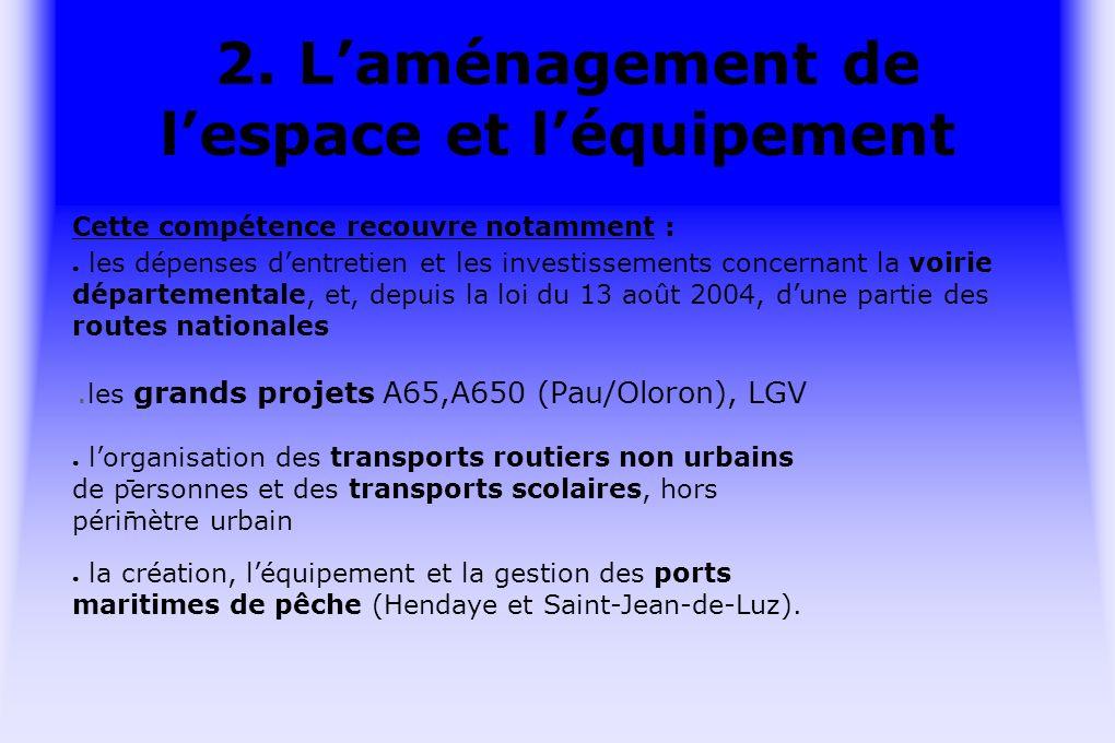 2. Laménagement de lespace et léquipement.