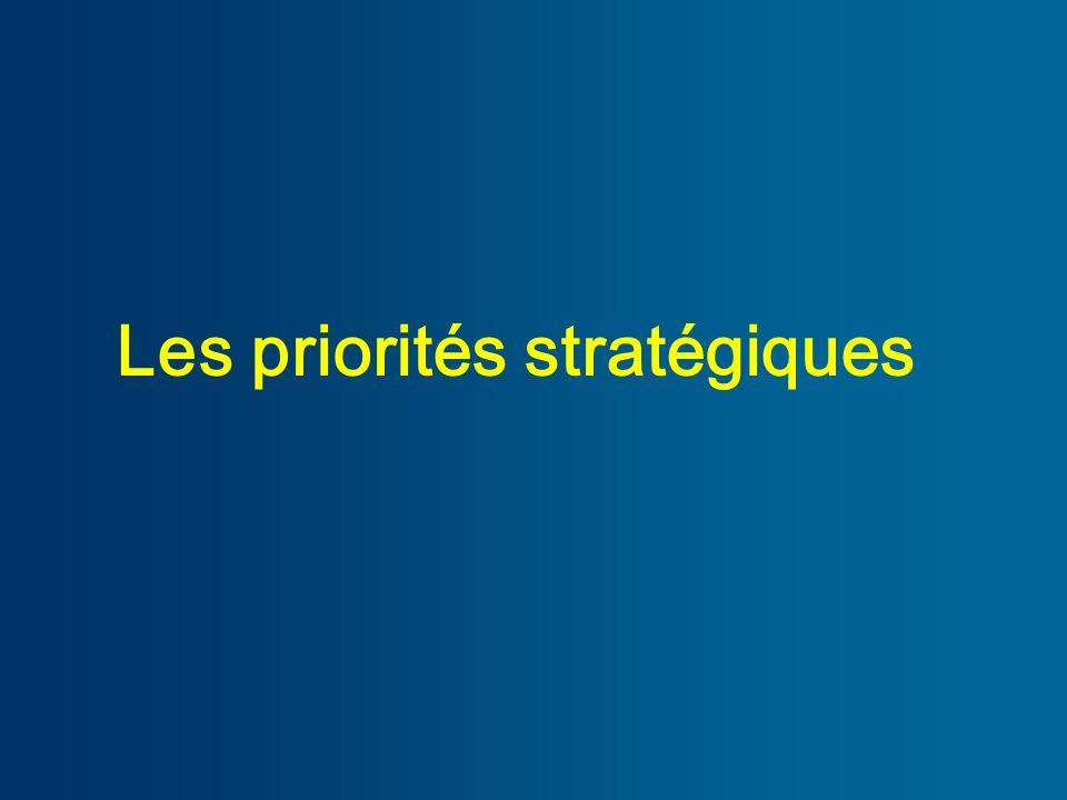 Les priorités stratégiques