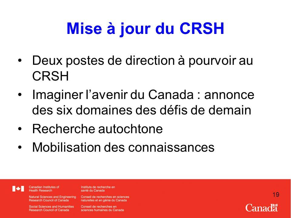 19 Mise à jour du CRSH Deux postes de direction à pourvoir au CRSH Imaginer lavenir du Canada : annonce des six domaines des défis de demain Recherche autochtone Mobilisation des connaissances