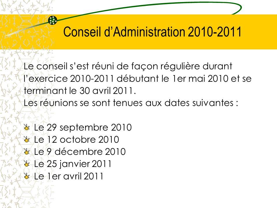 Le conseil sest réuni de façon régulière durant lexercice 2010-2011 débutant le 1er mai 2010 et se terminant le 30 avril 2011.