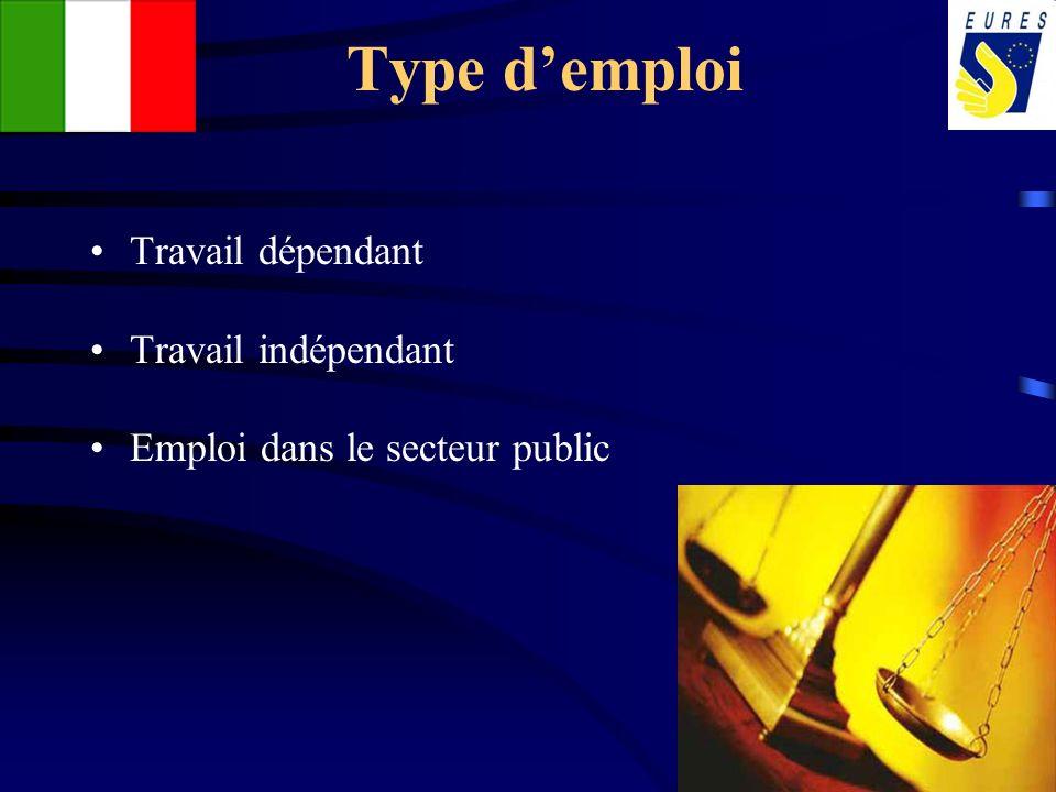 Type demploi Travail dépendant Travail indépendant Emploi dans le secteur public