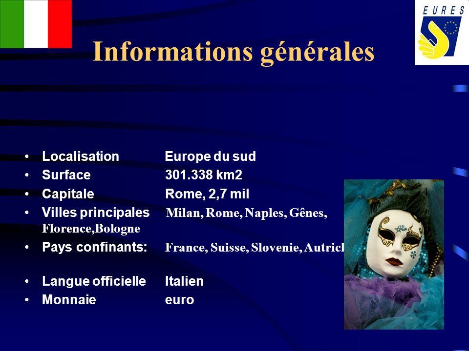 Informations générales Localisation Europe du sud Surface 301.338 km2 CapitaleRome, 2,7 mil Villes principales Milan, Rome, Naples, Gênes, Florence,Bo