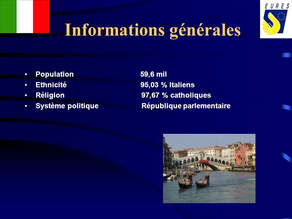Informations générales Population 59,6 mil Ethnicité 95,03 % Italiens Réligion97,67 % catholiques Système politiqueRépublique parlementaire