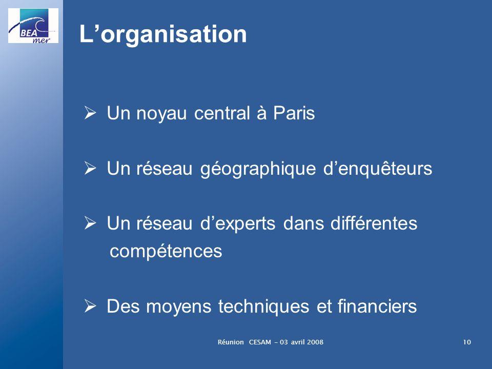 Réunion CESAM - 03 avril 200810 Lorganisation Un noyau central à Paris Un réseau géographique denquêteurs Un réseau dexperts dans différentes compéten