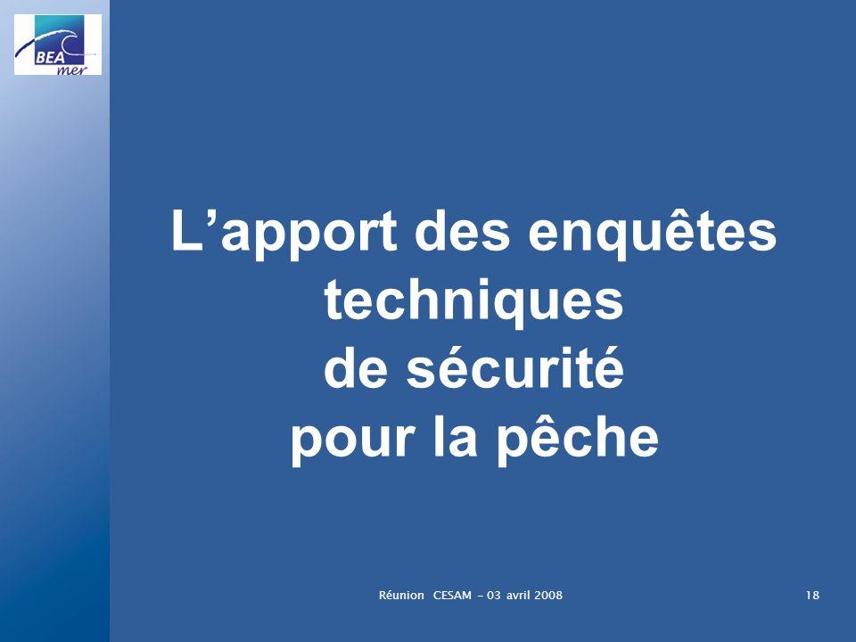 Réunion CESAM - 03 avril 200818 Lapport des enquêtes techniques de sécurité pour la pêche