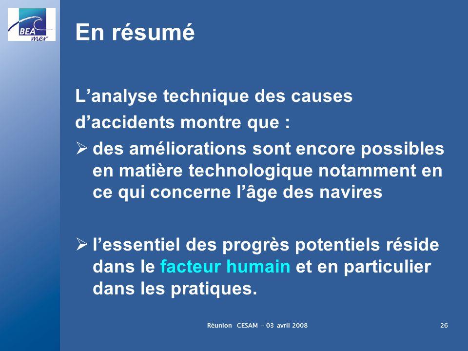 Réunion CESAM - 03 avril 200826 En résumé Lanalyse technique des causes daccidents montre que : des améliorations sont encore possibles en matière tec