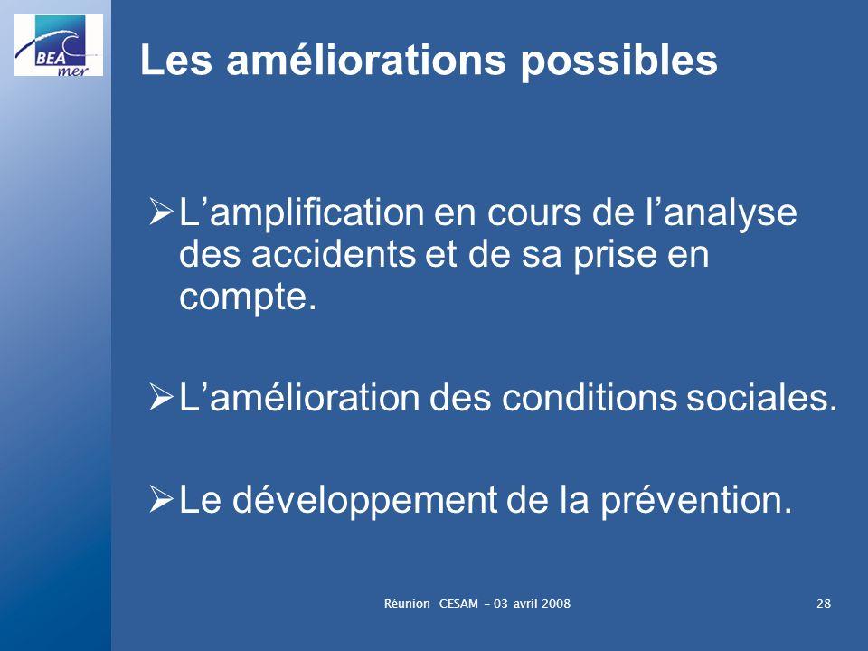 Réunion CESAM - 03 avril 200828 Les améliorations possibles Lamplification en cours de lanalyse des accidents et de sa prise en compte. Lamélioration